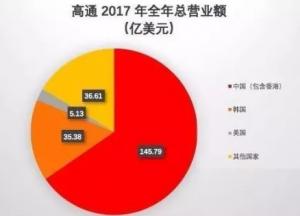金一南:中美大博弈,中国为什么一定会赢?(深度好文)
