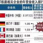 宁南山:2019年中美新兴产业竞争态势   2019-03-10