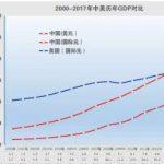 天涯补刀:一文让你看懂中美贸易争端和中国的发展模式!|2019-03-14
