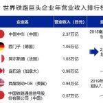张敬业:大逆转——高铁烽烟十五年|2019-04-15
