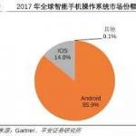 袁岚峰:华为鸿蒙系统前景如何?从原理上看,大有可为 2019-06-18